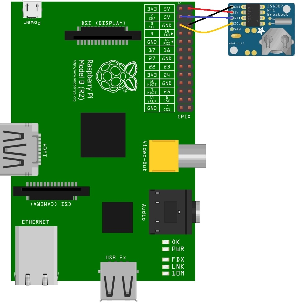 Real Time Clock In Freebsd On Raspberry Pi Vadim Zaigrin Serial Breakout Board Circuit Diagram Click For A Ds1307