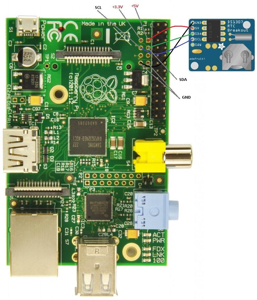 Second I2C bus on Raspberry Pi running FreeBSD | Vadim Zaigrin